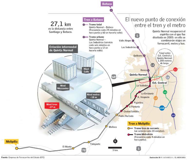 proyecto-estacion-intermodal-quinta-normal
