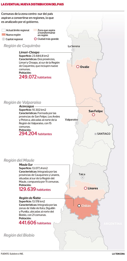Aconcagua, Maule y Limarí Choapa