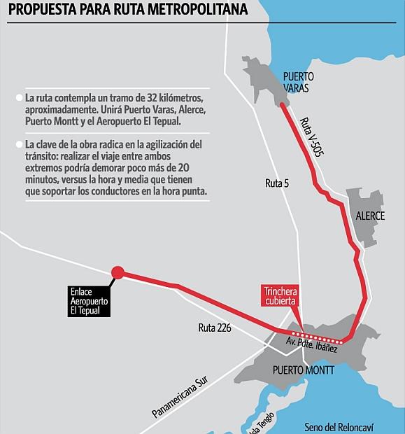 Ruta Metropolitana